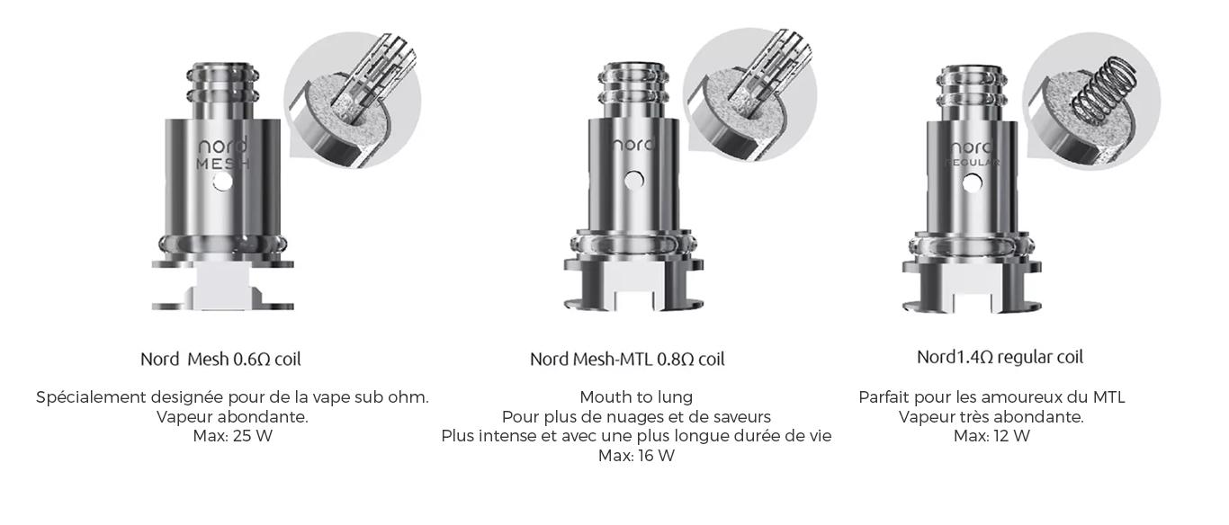 Smok Kit Priv N19 resistances