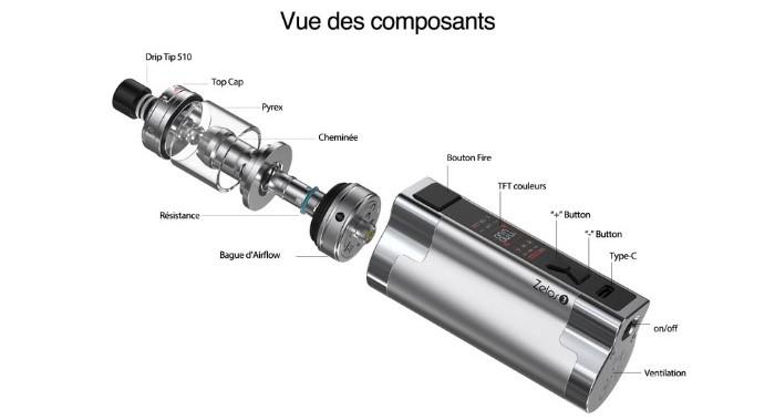 composantes du kit zelos 3